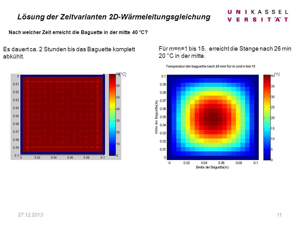 27.12.201311 Für m=n=1 bis 15, erreicht die Stange nach 26 min 20 °C in der mitte.
