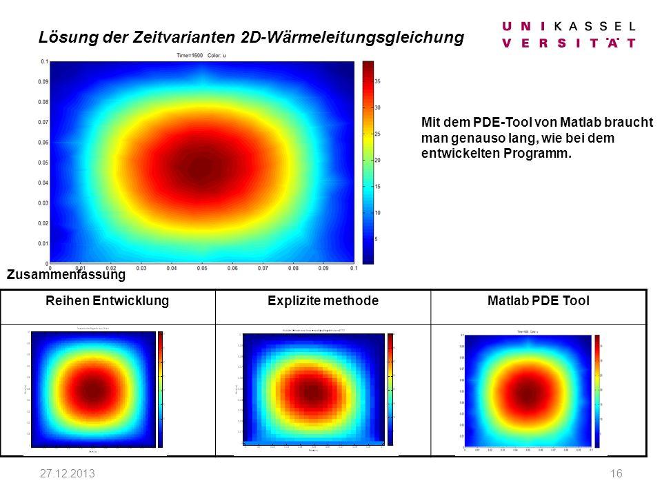 27.12.201316 Mit dem PDE-Tool von Matlab braucht man genauso lang, wie bei dem entwickelten Programm.