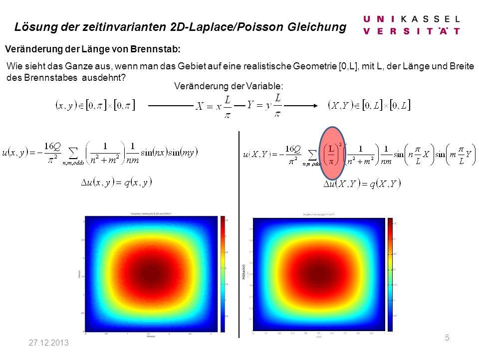 27.12.2013 5 Wie sieht das Ganze aus, wenn man das Gebiet auf eine realistische Geometrie [0,L], mit L, der Länge und Breite des Brennstabes ausdehnt.