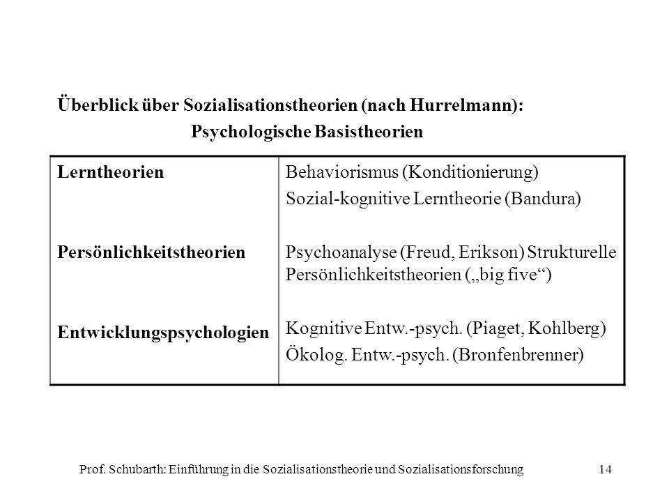 Prof. Schubarth: Einführung in die Sozialisationstheorie und Sozialisationsforschung14 Überblick über Sozialisationstheorien (nach Hurrelmann): Psycho