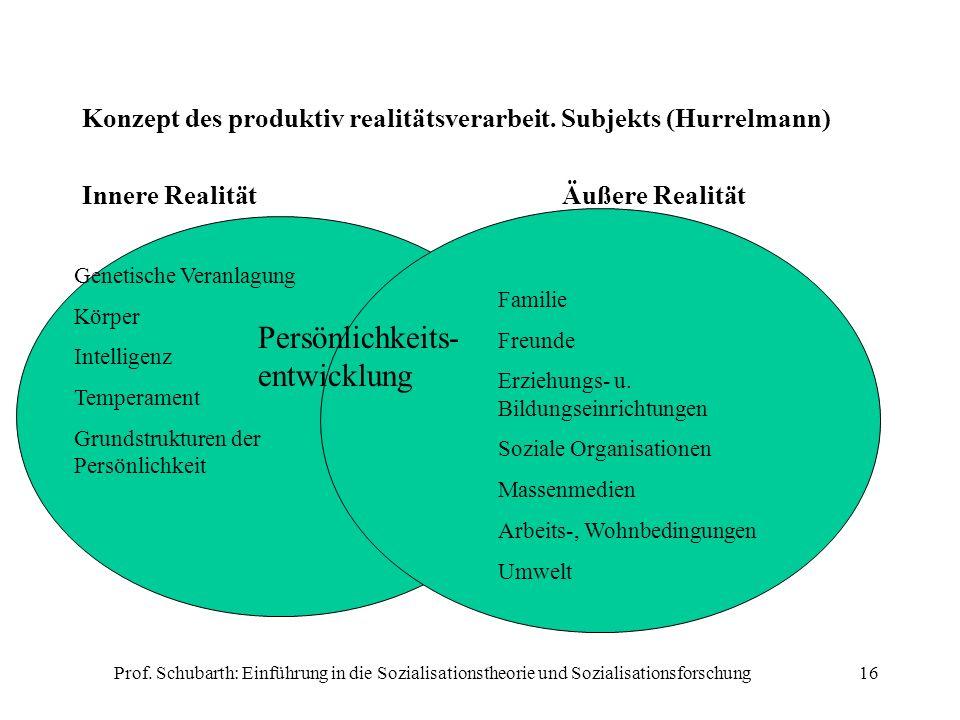 Prof. Schubarth: Einführung in die Sozialisationstheorie und Sozialisationsforschung16 Konzept des produktiv realitätsverarbeit. Subjekts (Hurrelmann)