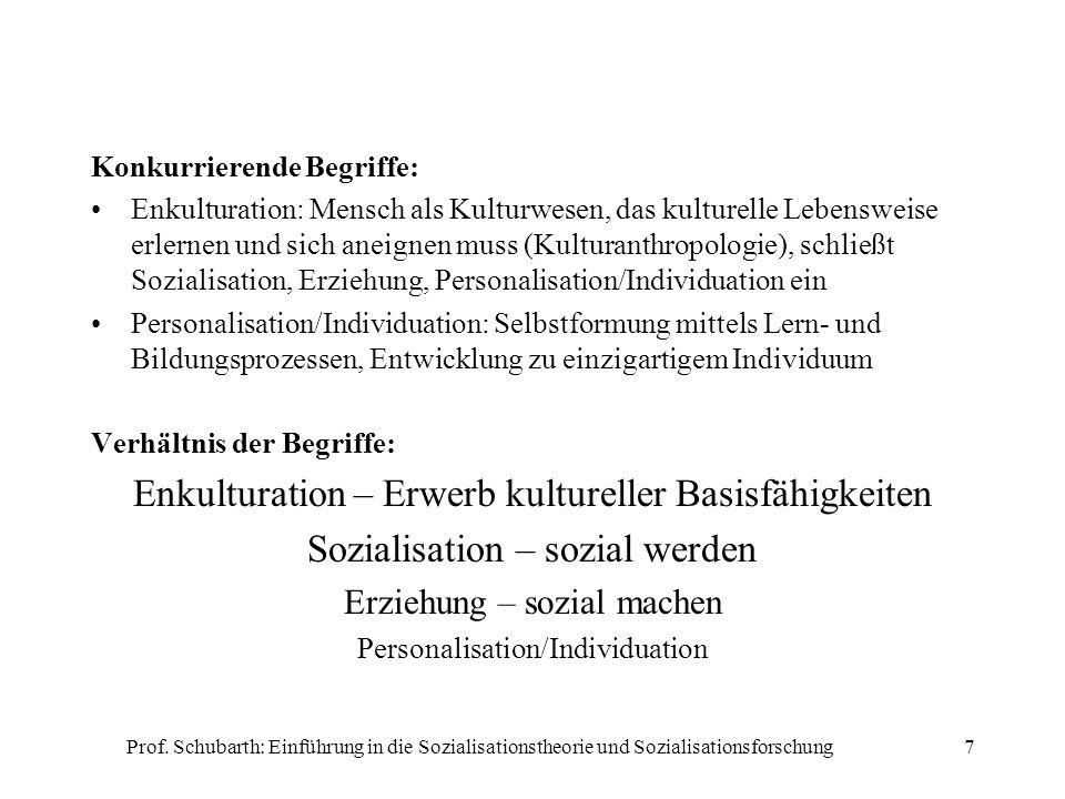 Prof. Schubarth: Einführung in die Sozialisationstheorie und Sozialisationsforschung7 Konkurrierende Begriffe: Enkulturation: Mensch als Kulturwesen,