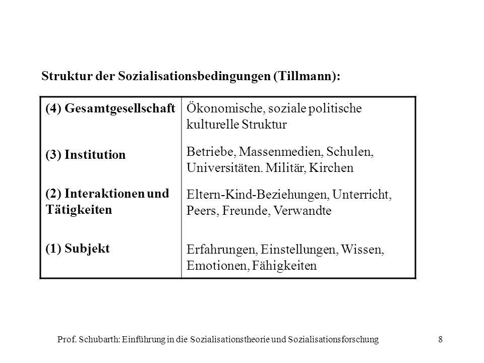 Prof. Schubarth: Einführung in die Sozialisationstheorie und Sozialisationsforschung8 Struktur der Sozialisationsbedingungen (Tillmann): (4) Gesamtges