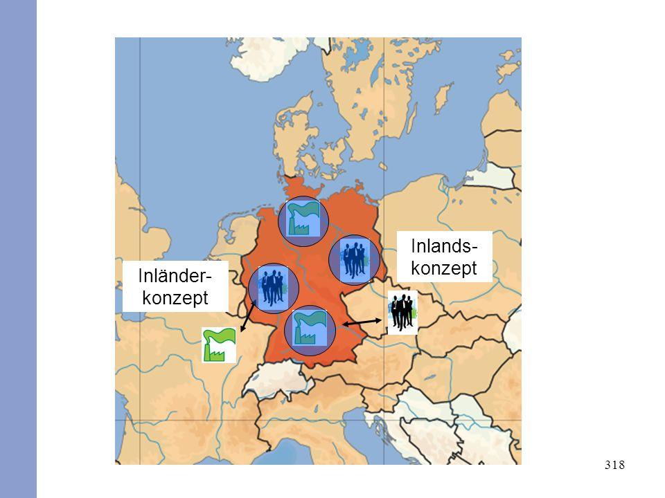 318 Inlands- konzept Inländer- konzept