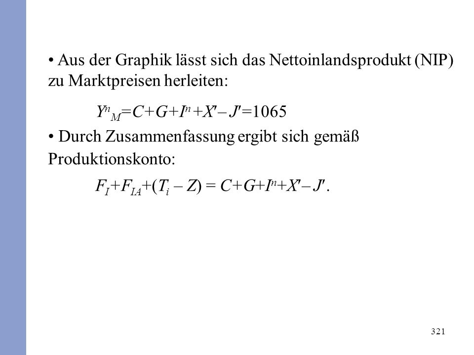 321 Aus der Graphik lässt sich das Nettoinlandsprodukt (NIP) zu Marktpreisen herleiten: Y n M =C+G+I n +X – J =1065 Durch Zusammenfassung ergibt sich