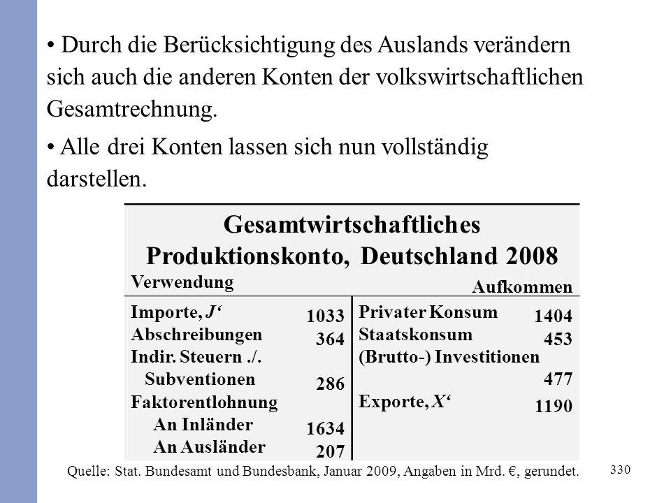 330 Durch die Berücksichtigung des Auslands verändern sich auch die anderen Konten der volkswirtschaftlichen Gesamtrechnung. Alle drei Konten lassen s
