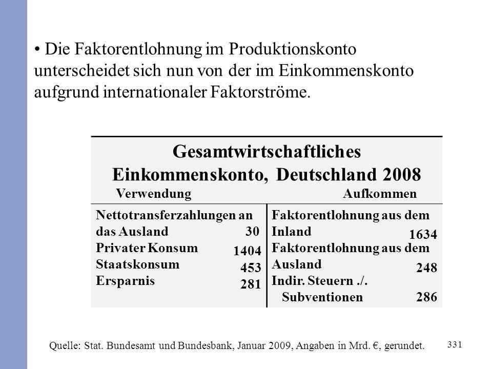 331 Die Faktorentlohnung im Produktionskonto unterscheidet sich nun von der im Einkommenskonto aufgrund internationaler Faktorströme. Gesamtwirtschaft