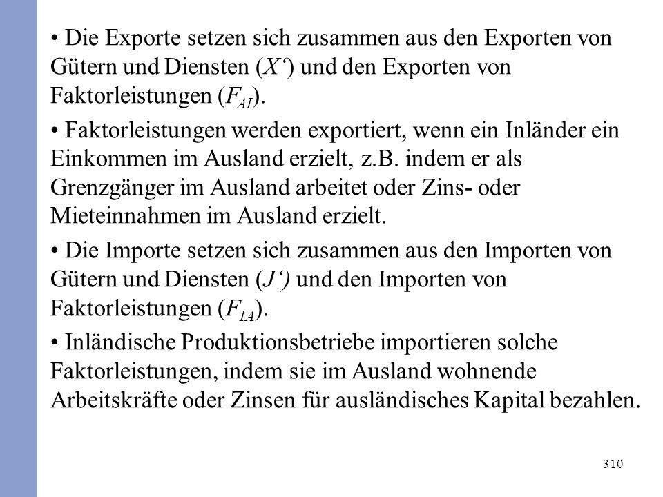 310 Die Exporte setzen sich zusammen aus den Exporten von Gütern und Diensten (X) und den Exporten von Faktorleistungen (F AI ). Faktorleistungen werd