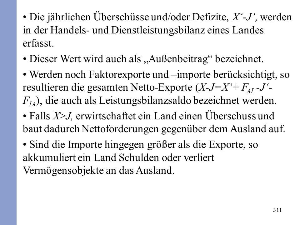 311 Die jährlichen Überschüsse und/oder Defizite, X-J, werden in der Handels- und Dienstleistungsbilanz eines Landes erfasst. Dieser Wert wird auch al