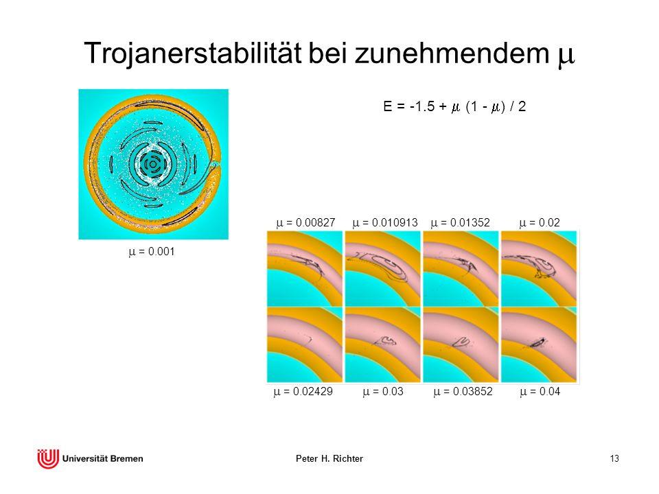 Peter H. Richter13 Trojanerstabilität bei zunehmendem E = -1.5 + (1 - ) / 2 = 0.001 = 0.02429 = 0.00827 = 0.03 = 0.03852 = 0.04 = 0.02 = 0.01352 = 0.0