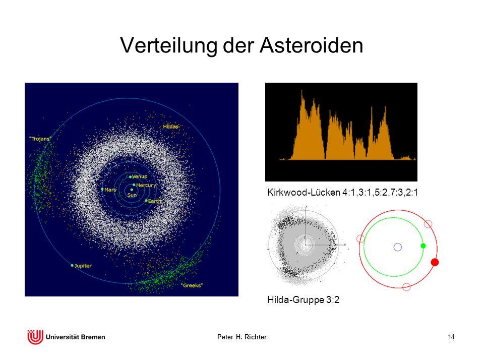 Peter H. Richter14 Verteilung der Asteroiden Hilda-Gruppe 3:2 Kirkwood-Lücken 4:1,3:1,5:2,7:3,2:1