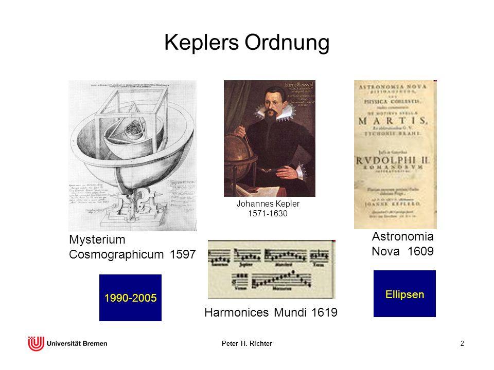 Peter H. Richter2 Keplers Ordnung Ellipsen Mysterium Cosmographicum 1597 Johannes Kepler 1571-1630 1990-2005 Astronomia Nova 1609 Harmonices Mundi 161