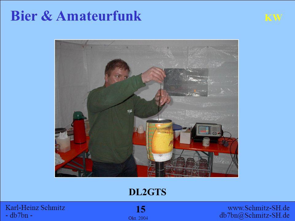 Karl-Heinz Schmitz - db7bn - Bier & Amateurfunk www.Schmitz-SH.de db7bn@Schmitz-SH.de Okt. 2004 14 KW Und hier das Prinzip: Ein Viertelwellenstrahler
