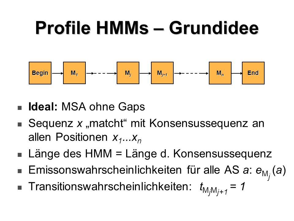 Profile HMMs – Grundidee Ideal: MSA ohne Gaps Sequenz x matcht mit Konsensussequenz an allen Positionen x 1...x n Länge des HMM = Länge d. Konsensusse