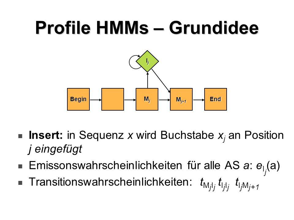 Profile HMMs – Grundidee Insert: in Sequenz x wird Buchstabe x j an Position j eingefügt Emissonswahrscheinlichkeiten für alle AS a: e I j (a) Transit