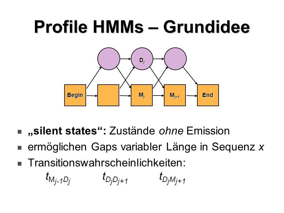 Profile HMMs – Grundidee silent states: Zustände ohne Emission ermöglichen Gaps variabler Länge in Sequenz x Transitionswahrscheinlichkeiten: t M j-1