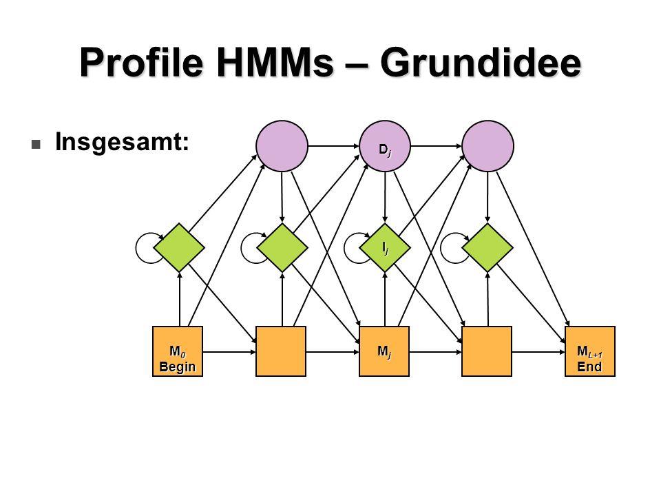 Profile HMMs – Grundidee M 0 Begin M L+1 End MjMjMjMj IjIjIjIj DjDjDjDj Insgesamt: