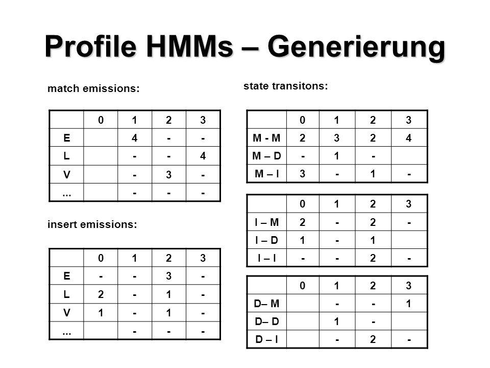 Profile HMMs – Generierung match emissions: 0123 E4-- L--4 V-3-...--- insert emissions: 0123 E--3- L2-1- V1-1-...--- state transitons: 0123 M - M2324