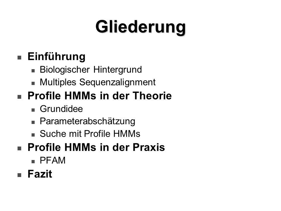 Gliederung Einführung Biologischer Hintergrund Multiples Sequenzalignment Profile HMMs in der Theorie Grundidee Parameterabschätzung Suche mit Profile