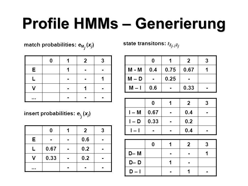 Profile HMMs – Generierung match probabilities: e M j (x j ) 0123 E1-- L--1 V-1-...--- insert probabilities: e I j (x j ) 0123 E--0.6- L0.67-0.2- V0.3