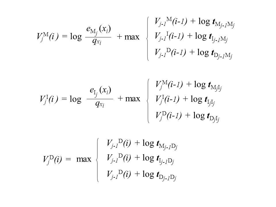 V j M (i ) = log e M j (x i ) qxiqxi + max V j-1 M (i- 1 ) + log t M j-1 M j V j-1 I (i- 1 ) + log t I j-1 M j V j-1 D (i- 1 ) + log t D j-1 M j V j I