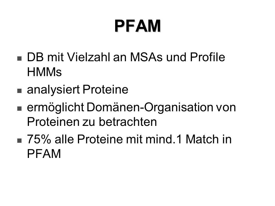 PFAM DB mit Vielzahl an MSAs und Profile HMMs analysiert Proteine ermöglicht Domänen-Organisation von Proteinen zu betrachten 75% alle Proteine mit mi