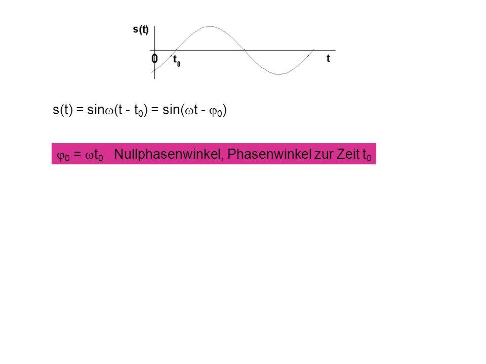 0 = t 0 Nullphasenwinkel, Phasenwinkel zur Zeit t 0