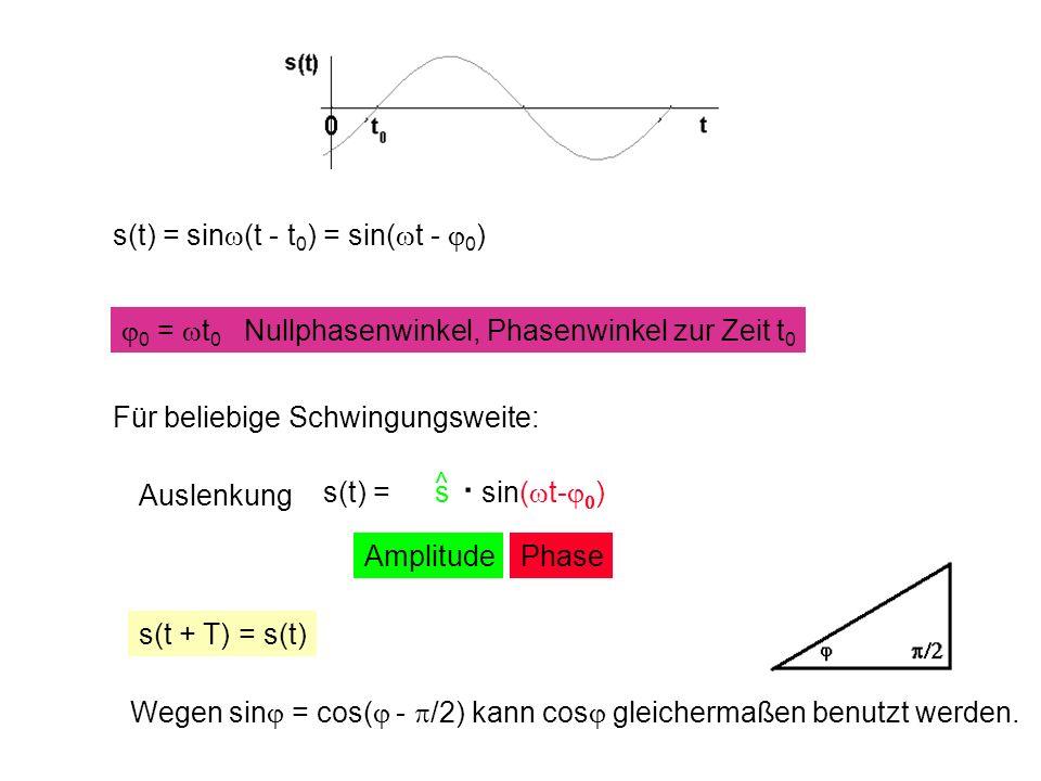 s(t) = sin (t - t 0 ) = sin( t - 0 ) AmplitudePhase 0 = t 0 Nullphasenwinkel, Phasenwinkel zur Zeit t 0 s(t + T) = s(t) Wegen sin = cos( - /2) kann cos gleichermaßen benutzt werden.