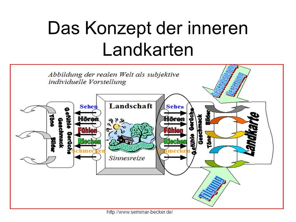 Das Konzept der inneren Landkarten http://www.seminar-becker.de/