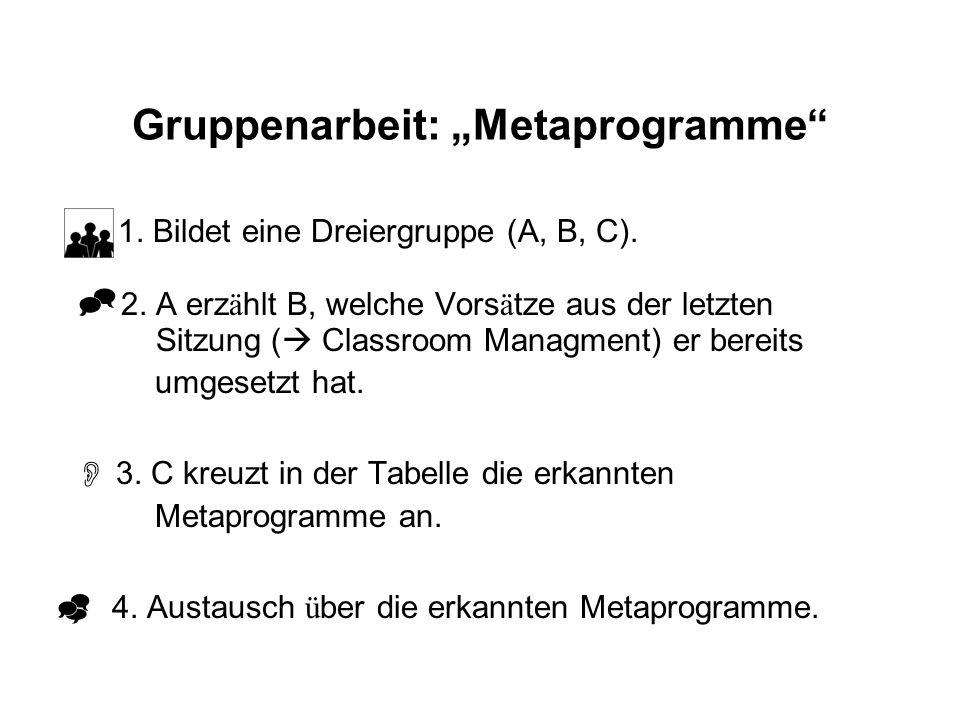 Gruppenarbeit: Metaprogramme 1. Bildet eine Dreiergruppe (A, B, C). 2. A erz ä hlt B, welche Vors ä tze aus der letzten Sitzung ( Classroom Managment)