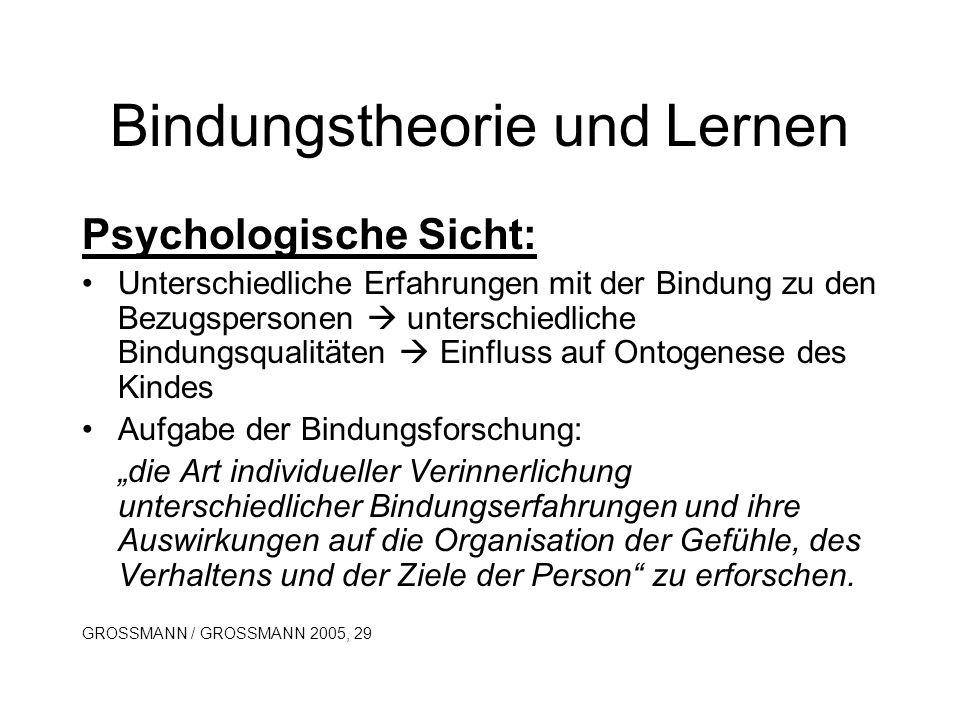 Bindungstheorie und Lernen https://www.familienhandbuch.de/kindliche-entwicklung/allgemeine-entwicklung/schutz-und-risikofaktoren-der-fruhkindlichen- entwicklung-anforderungen-fur-fruhpadagogik-und-elternbildung