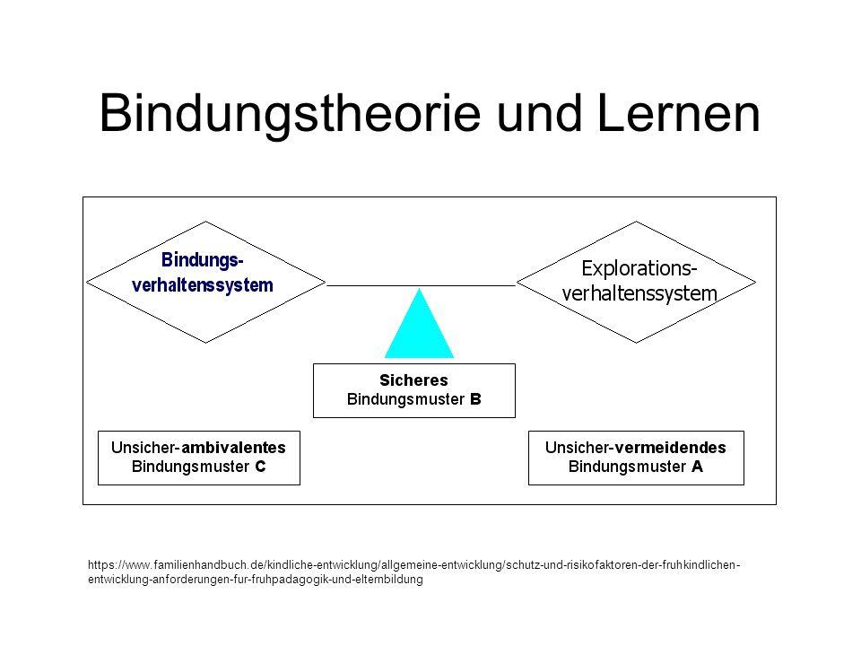 Bindungstheorie und Lernen Lernen als eine Form der Exploration.