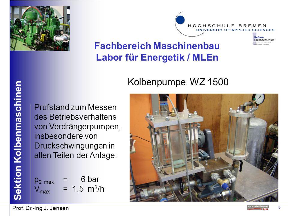 9 Sektion Kolbenmaschinen Prof. Dr.-Ing J. Jensen Fachbereich Maschinenbau Labor für Energetik / MLEn Kolbenpumpe WZ 1500 Prüfstand zum Messen des Bet