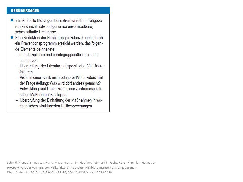 Schmid, Manuel B.; Reister, Frank; Mayer, Benjamin; Hopfner, Reinhard J.; Fuchs, Hans; Hummler, Helmut D. Prospektive Überwachung von Risikofaktoren r