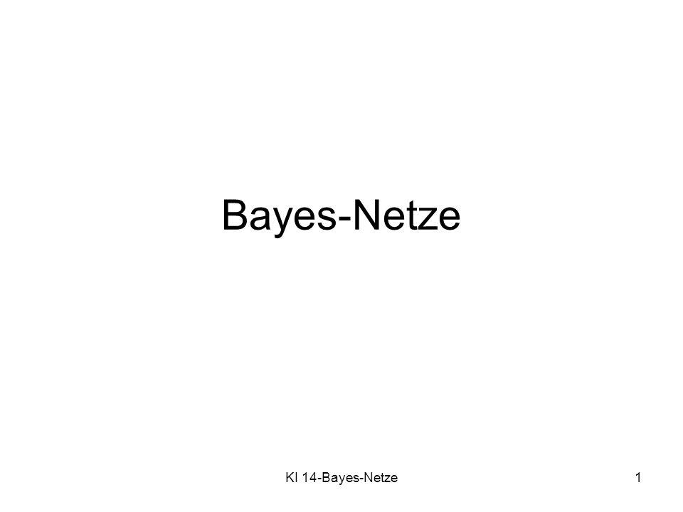 KI 14-Bayes-Netze12 Wähle Ordnung M, J, A, B, E P(J | M) = P(J).