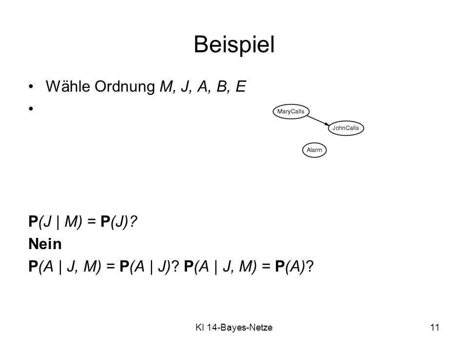 KI 14-Bayes-Netze11 Wähle Ordnung M, J, A, B, E P(J | M) = P(J)? Nein P(A | J, M) = P(A | J)? P(A | J, M) = P(A)? Beispiel