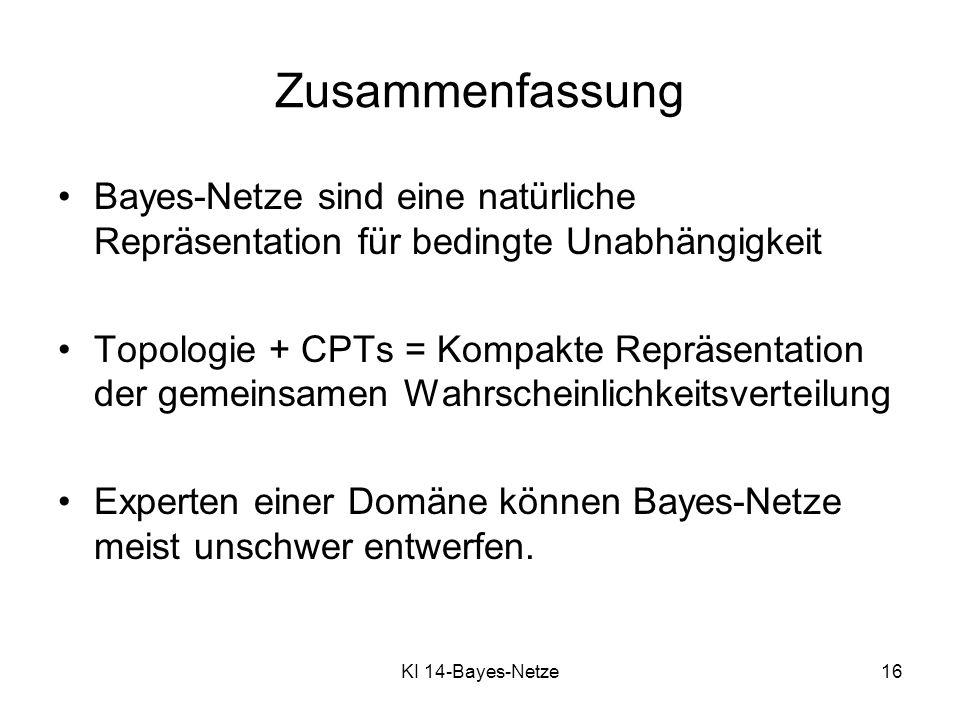 KI 14-Bayes-Netze16 Zusammenfassung Bayes-Netze sind eine natürliche Repräsentation für bedingte Unabhängigkeit Topologie + CPTs = Kompakte Repräsenta