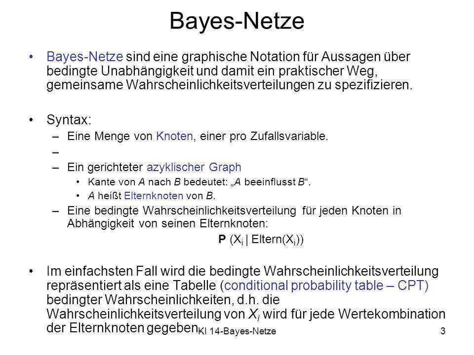KI 14-Bayes-Netze3 Bayes-Netze Bayes-Netze sind eine graphische Notation für Aussagen über bedingte Unabhängigkeit und damit ein praktischer Weg, geme