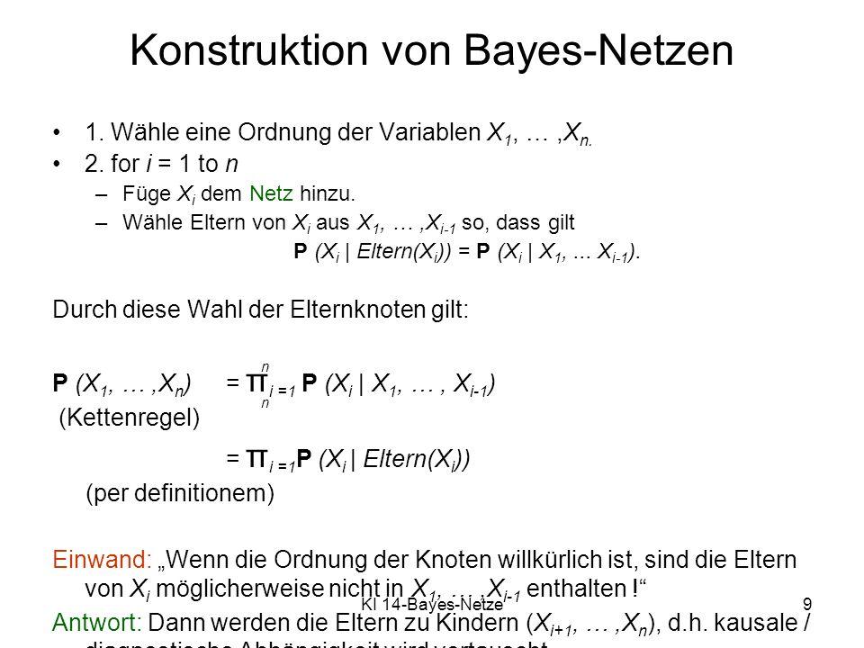 KI 14-Bayes-Netze9 Konstruktion von Bayes-Netzen 1. Wähle eine Ordnung der Variablen X 1, …,X n. 2. for i = 1 to n –Füge X i dem Netz hinzu. –Wähle El