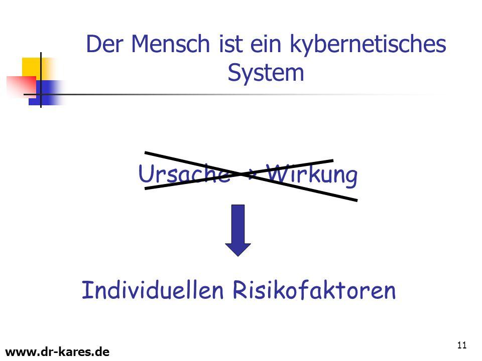 www.dr-kares.de 11 Der Mensch ist ein kybernetisches System Ursache –> Wirkung Individuellen Risikofaktoren