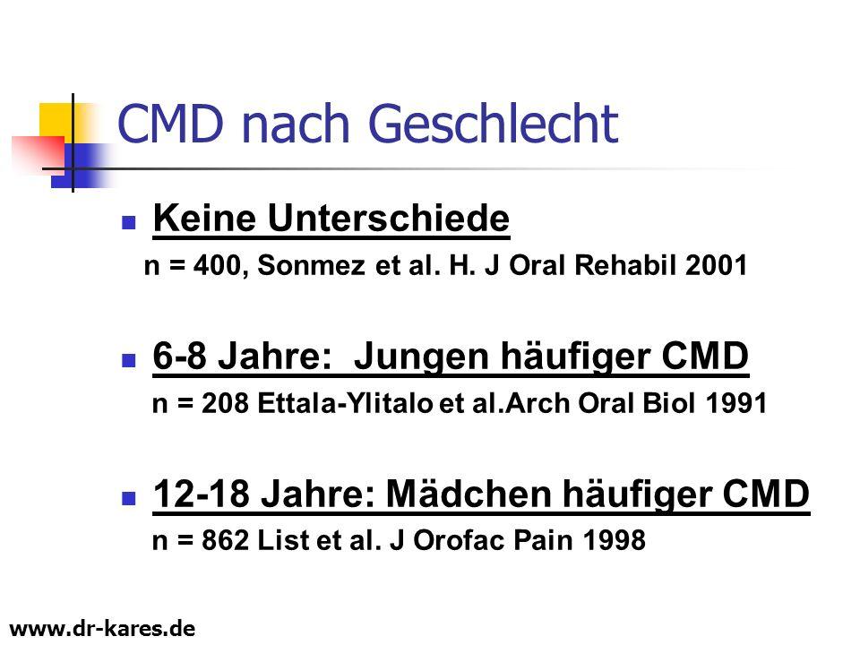 www.dr-kares.de CMD nach Geschlecht Keine Unterschiede n = 400, Sonmez et al. H. J Oral Rehabil 2001 6-8 Jahre: Jungen häufiger CMD n = 208 Ettala-Yli