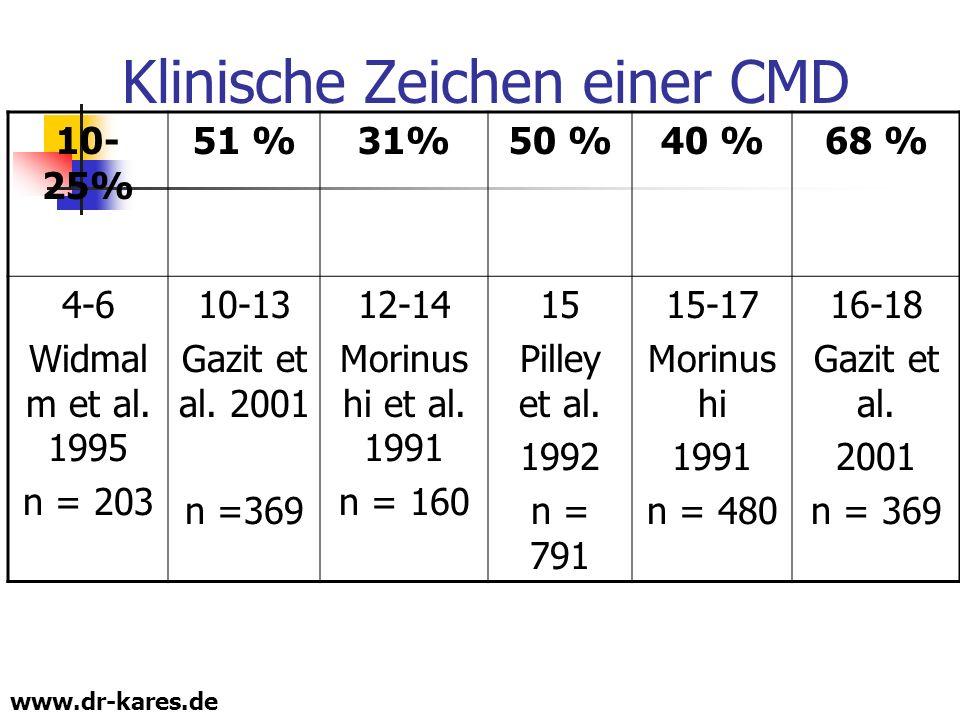 www.dr-kares.de Klinische Zeichen einer CMD 10- 25% 51 %31%50 %40 %68 % 4-6 Widmal m et al. 1995 n = 203 10-13 Gazit et al. 2001 n =369 12-14 Morinus