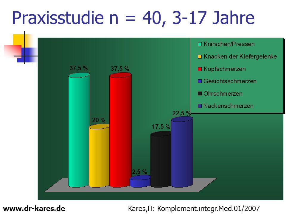 www.dr-kares.de Praxisstudie n = 40, 3-17 Jahre Kares,H: Komplement.integr.Med.01/2007