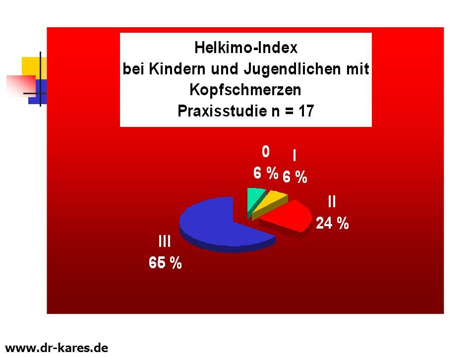 www.dr-kares.de