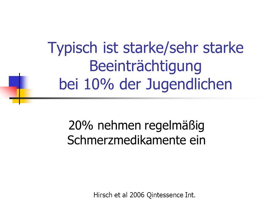 Typisch ist starke/sehr starke Beeinträchtigung bei 10% der Jugendlichen 20% nehmen regelmäßig Schmerzmedikamente ein Hirsch et al 2006 Qintessence In