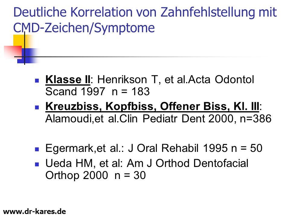 www.dr-kares.de Deutliche Korrelation von Zahnfehlstellung mit CMD-Zeichen/Symptome Klasse II: Henrikson T, et al.Acta Odontol Scand 1997 n = 183 Kreu