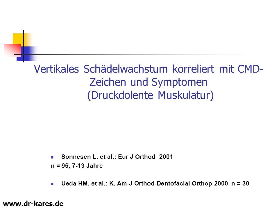 www.dr-kares.de Vertikales Schädelwachstum korreliert mit CMD- Zeichen und Symptomen (Druckdolente Muskulatur) Sonnesen L, et al.: Eur J Orthod 2001 n