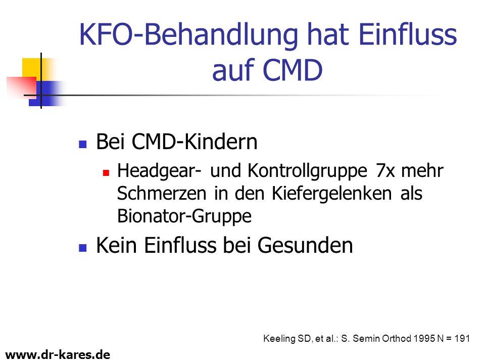 www.dr-kares.de KFO-Behandlung hat Einfluss auf CMD Bei CMD-Kindern Headgear- und Kontrollgruppe 7x mehr Schmerzen in den Kiefergelenken als Bionator-