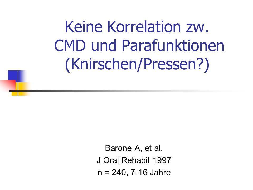 Keine Korrelation zw. CMD und Parafunktionen (Knirschen/Pressen?) Barone A, et al. J Oral Rehabil 1997 n = 240, 7-16 Jahre