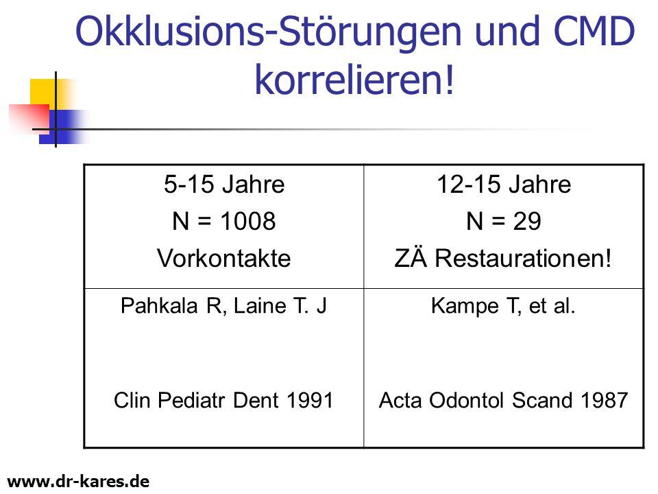 www.dr-kares.de Okklusions-Störungen und CMD korrelieren! 5-15 Jahre N = 1008 Vorkontakte 12-15 Jahre N = 29 ZÄ Restaurationen! Pahkala R, Laine T. J
